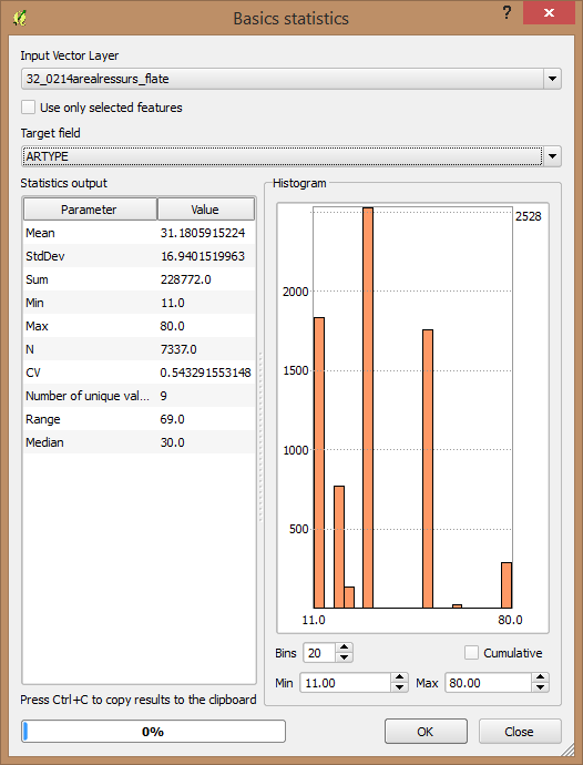 Feature request 13553 ffools add histogram to basic statistics histogrambasicstatisticsftoolsg image of the basic statistics dialog with a histogram 274 kb hvard tveite 2015 10 09 0433 am ccuart Images